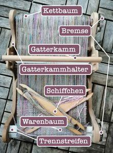 Rigid heddle loom erklärt